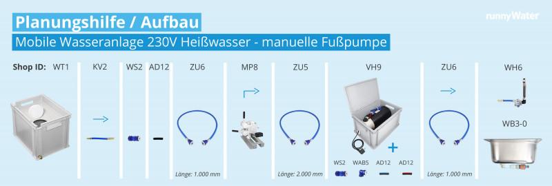 Planungshilfe für den Bau einer Wasseranlage für Heißwasser 230V mit manueller Wasserpumpe