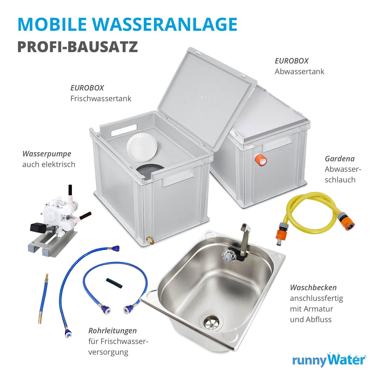 Mobile Wasseranlage Campingkuche Bauen Runnywater