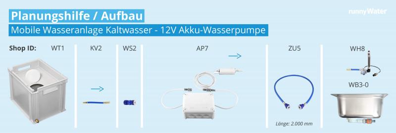 Planungshilfe für den Bau einer Wasseranlage für Kaltwasser mit 12V Akku Wasserpumpe