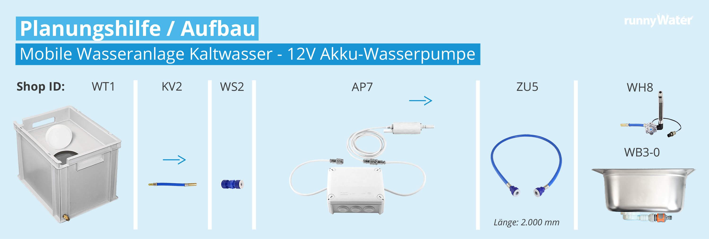 Planungshilfe / Aufbau Produkte Wasseranlage Kaltwasser - 12V Akku-Wasserpumpe