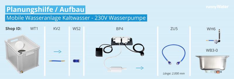 Planungshilfe für den Bau einer Wasseranlage für Kaltwasser mit 230V Wasserpumpe