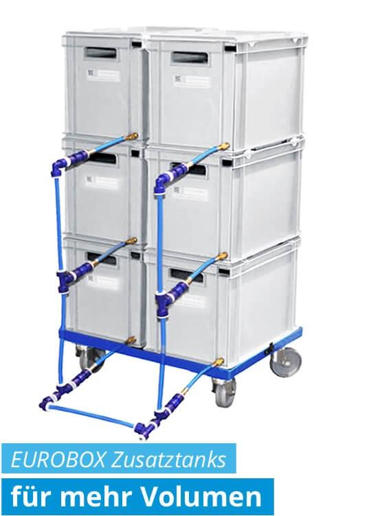 Eurobox Wasserkanister - sechs Wassertanks / Zusatztanks für Frischwasser - Kanistersystem Station 138 Liter